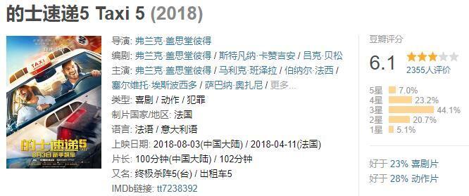 的士速递5 超清中文字幕资源+在线播放