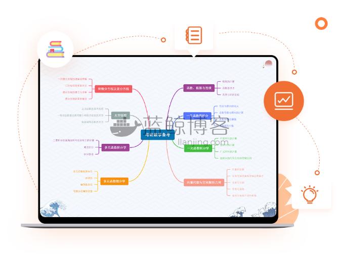 GitMind全能免费思维导图软件支持全平台使用
